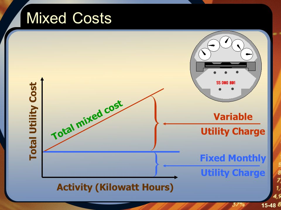 Variable Utility Charge Fixed Monthly Utility Charge