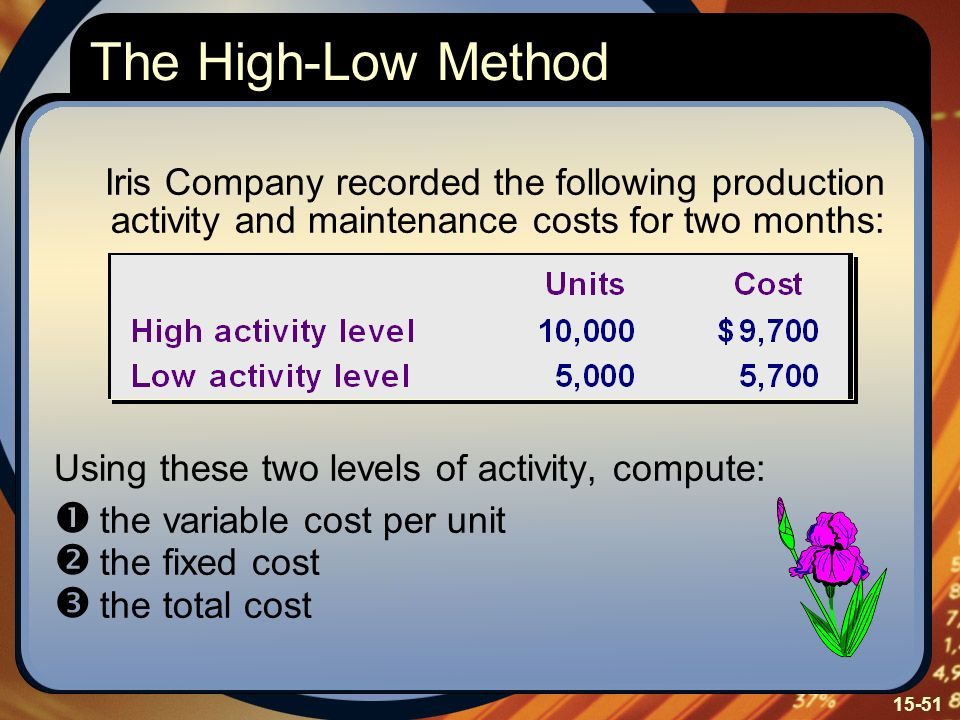 The High-Low Method Iris Company recorded the following production activity and maintenance costs for two months: