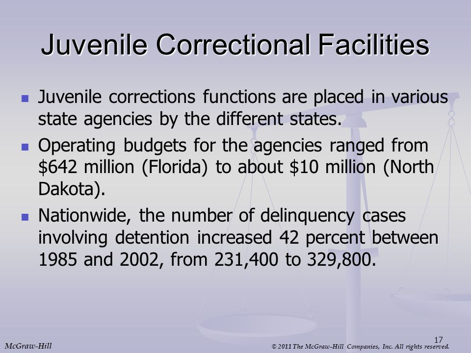 Juvenile Correctional Facilities