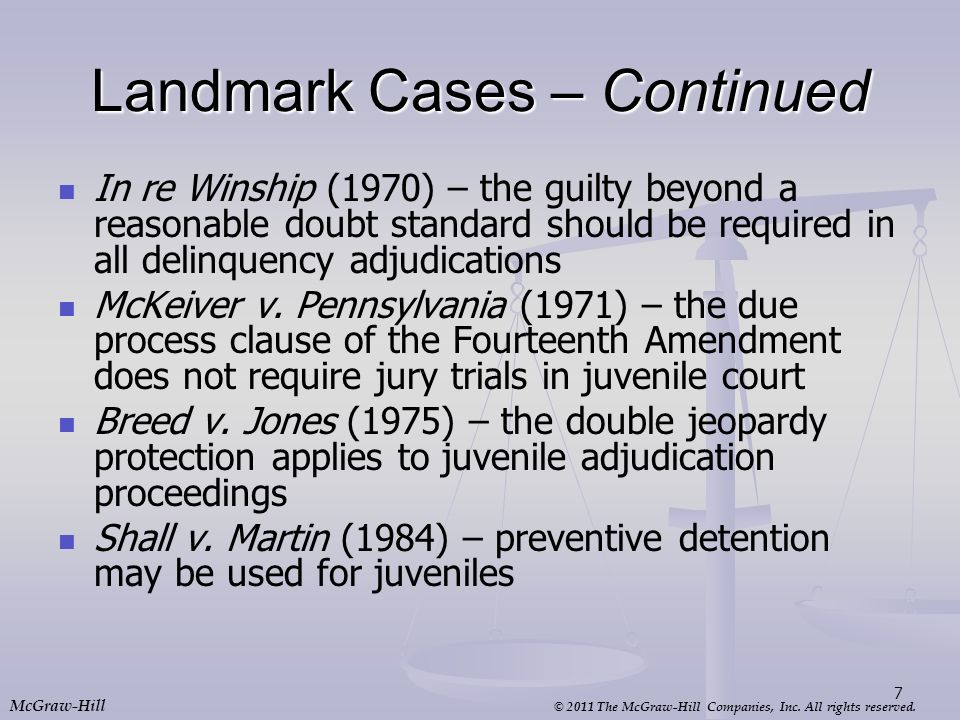 Landmark Cases – Continued
