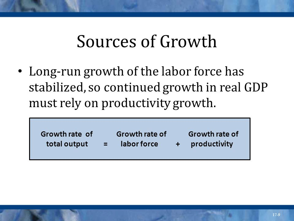 Sources of Growth Long-run growth of the labor force has stabilized, so continued growth in real GDP must rely on productivity growth.