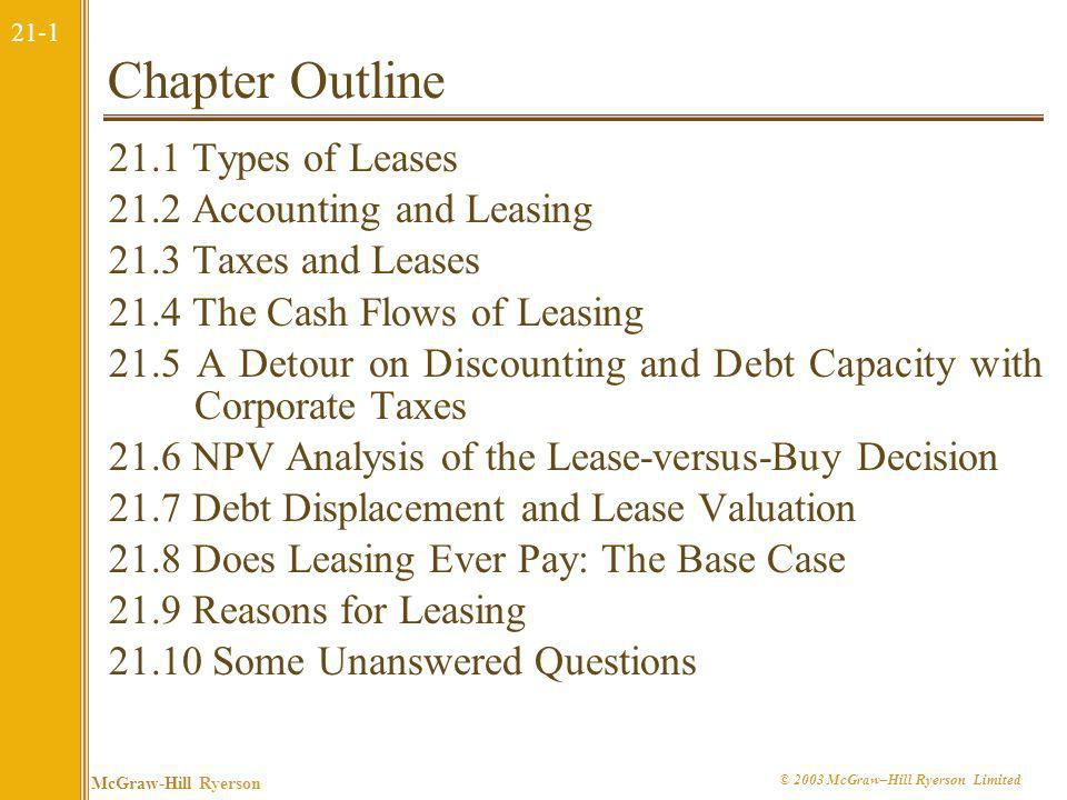 Chapter Outline 21.1 Types of Leases 21.2 Accounting and Leasing