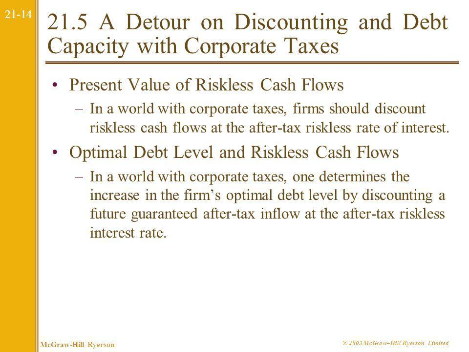 21.5 A Detour on Discounting and Debt Capacity with Corporate Taxes