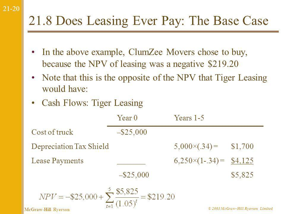 21.8 Does Leasing Ever Pay: The Base Case