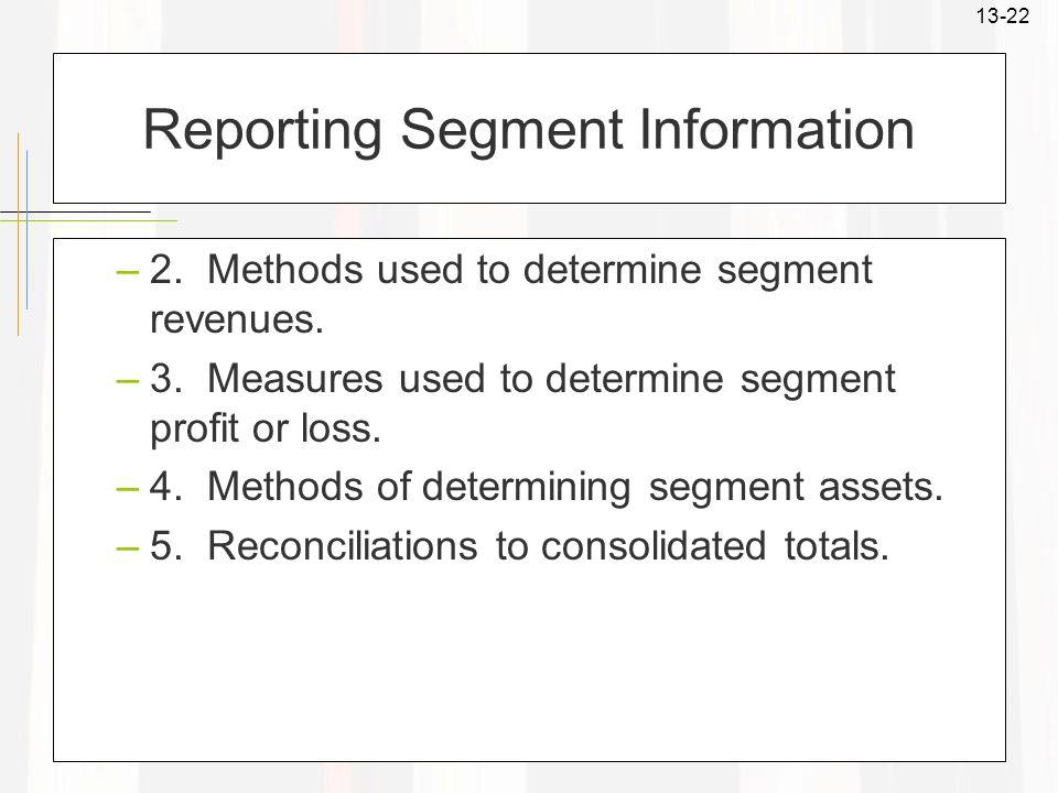 Reporting Segment Information