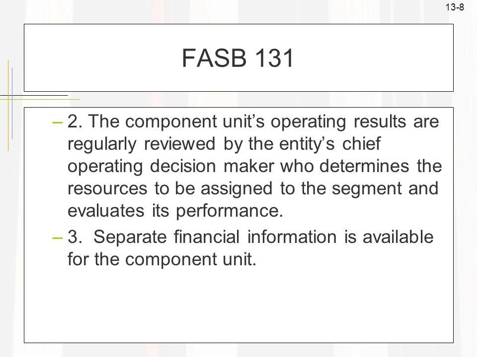 FASB 131