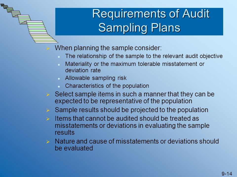 Requirements of Audit Sampling Plans