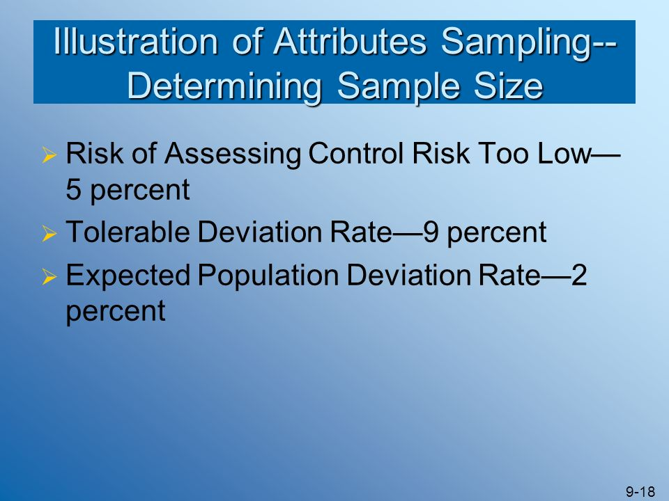 Illustration of Attributes Sampling--Determining Sample Size
