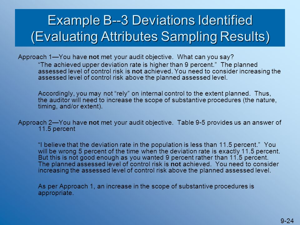 Example B--3 Deviations Identified (Evaluating Attributes Sampling Results)