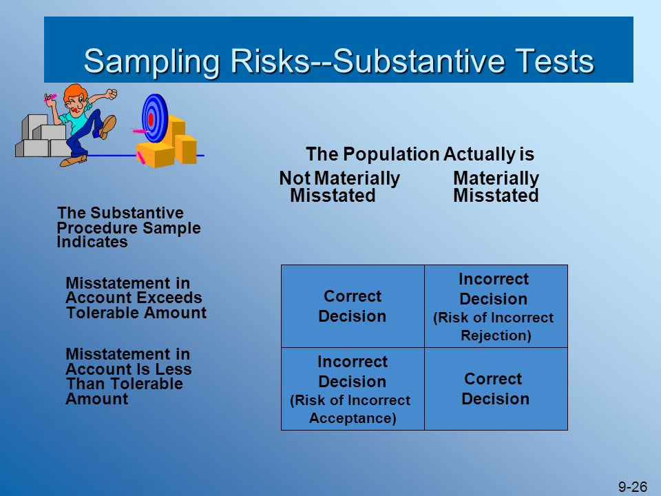 Sampling Risks--Substantive Tests