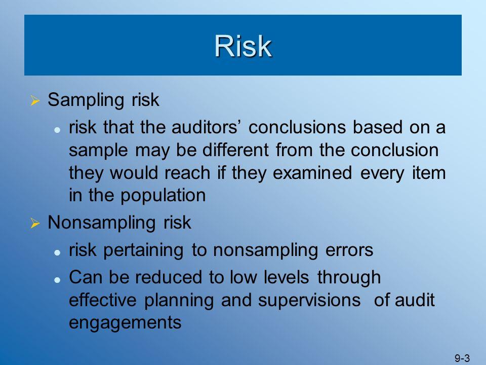 Risk Sampling risk.