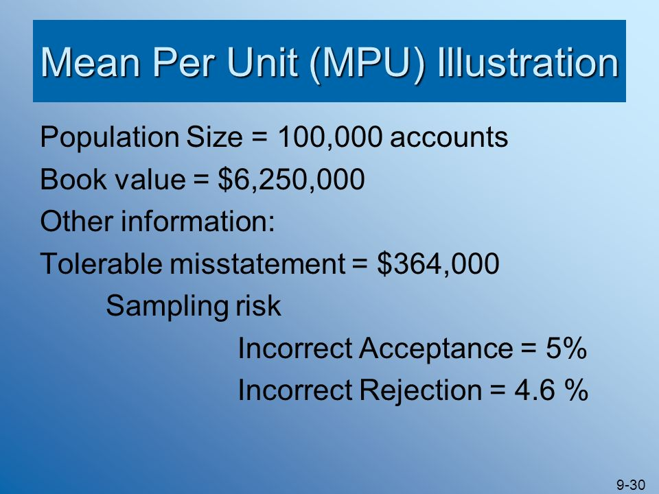 Mean Per Unit (MPU) Illustration