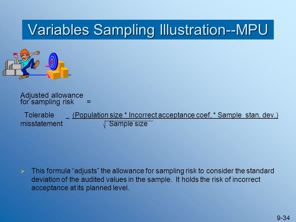 Variables Sampling Illustration--MPU