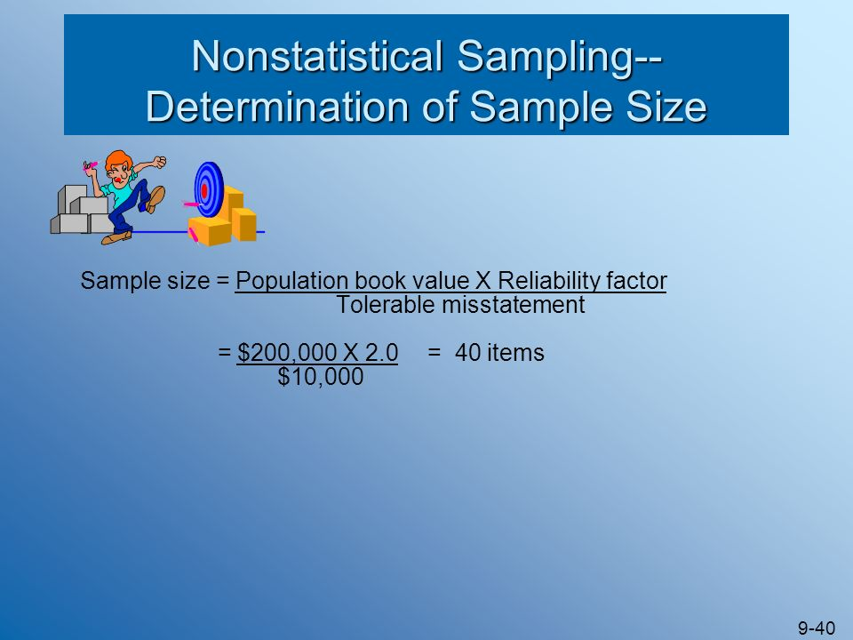 Nonstatistical Sampling--Determination of Sample Size