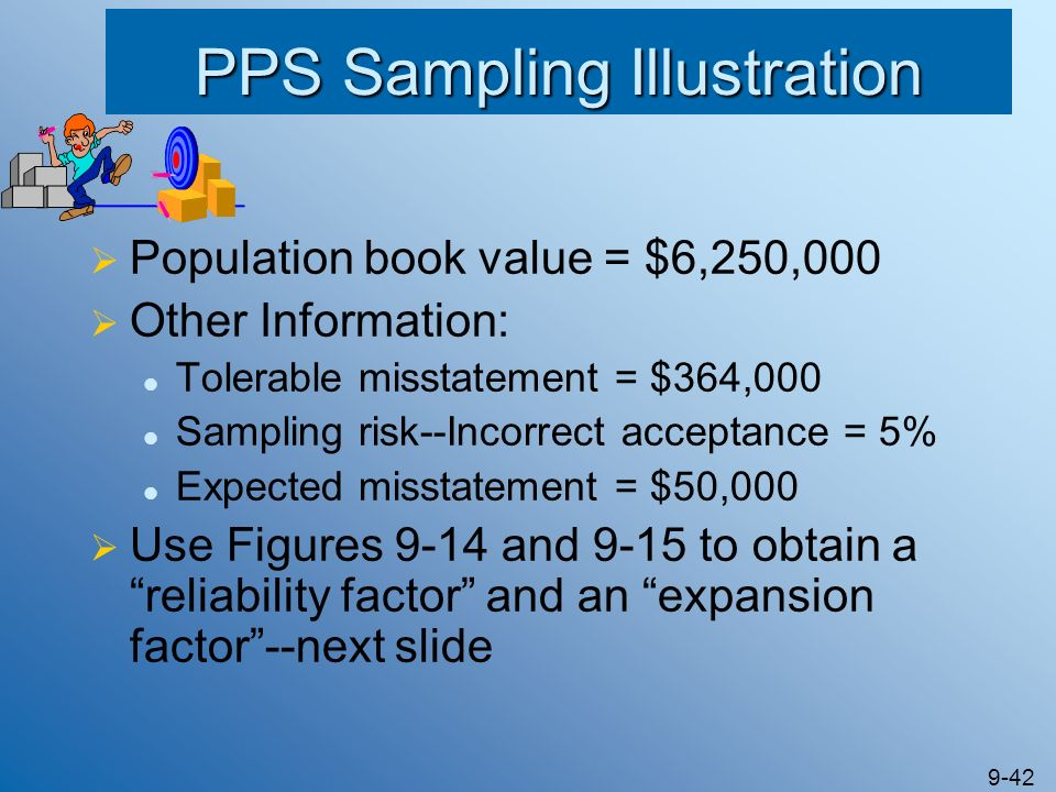 PPS Sampling Illustration