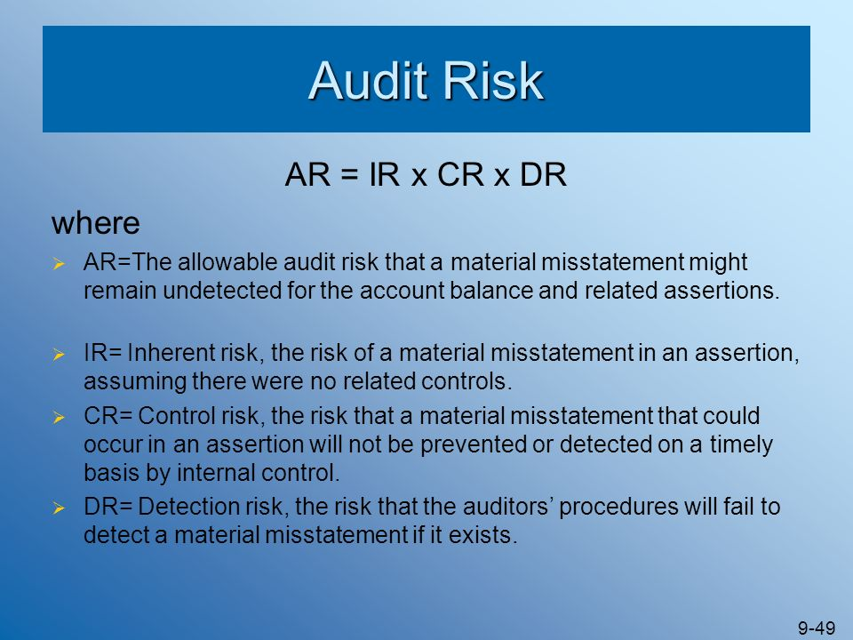 Audit Risk AR = IR x CR x DR where