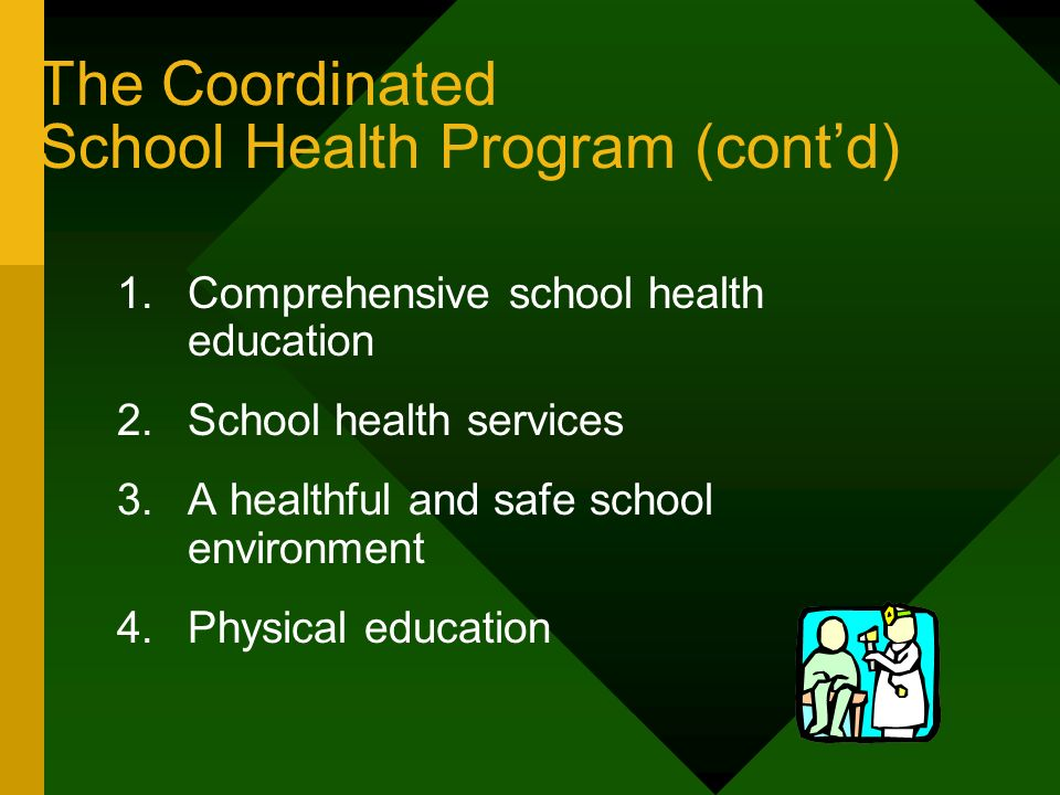 The Coordinated School Health Program (cont'd)