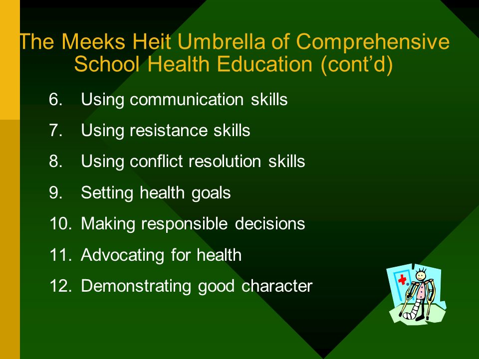 The Meeks Heit Umbrella of Comprehensive School Health Education (cont'd)