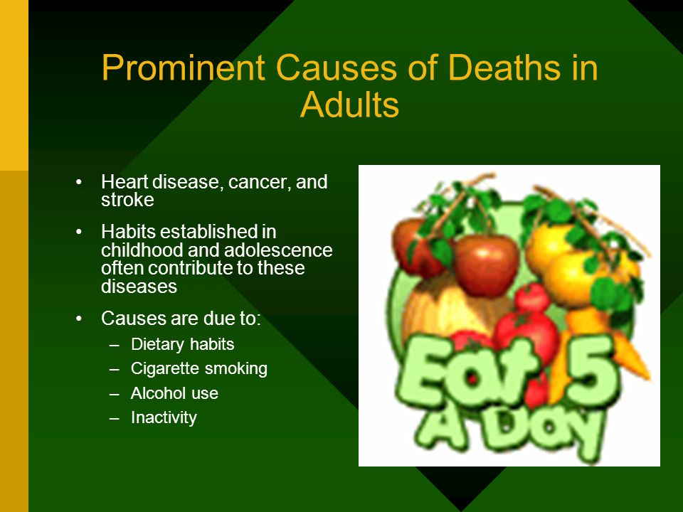 Prominent Causes of Deaths in Adults
