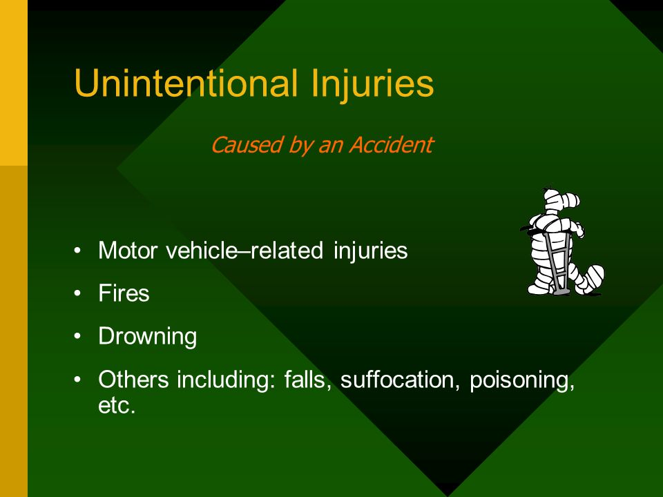 Unintentional Injuries