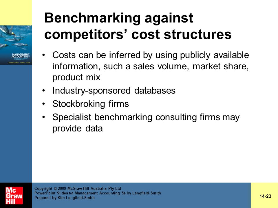 Benchmarking against competitors' cost structures
