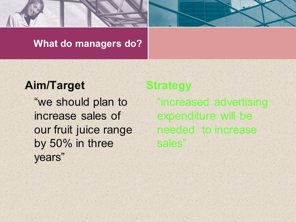 What do managers do Aim/Target we should plan to increase sales of our fruit juice range by 50% in three years