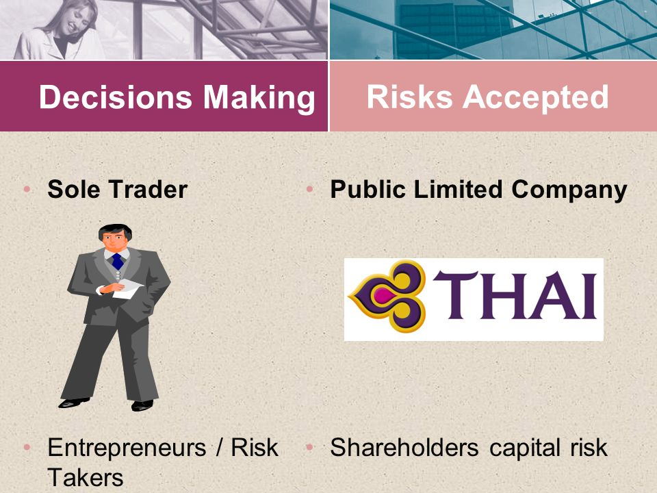 Decisions Making Risks Accepted Sole Trader