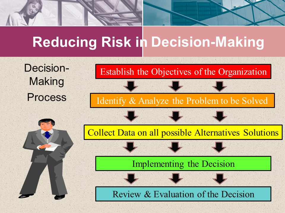 Reducing Risk in Decision-Making Decision-Making Process