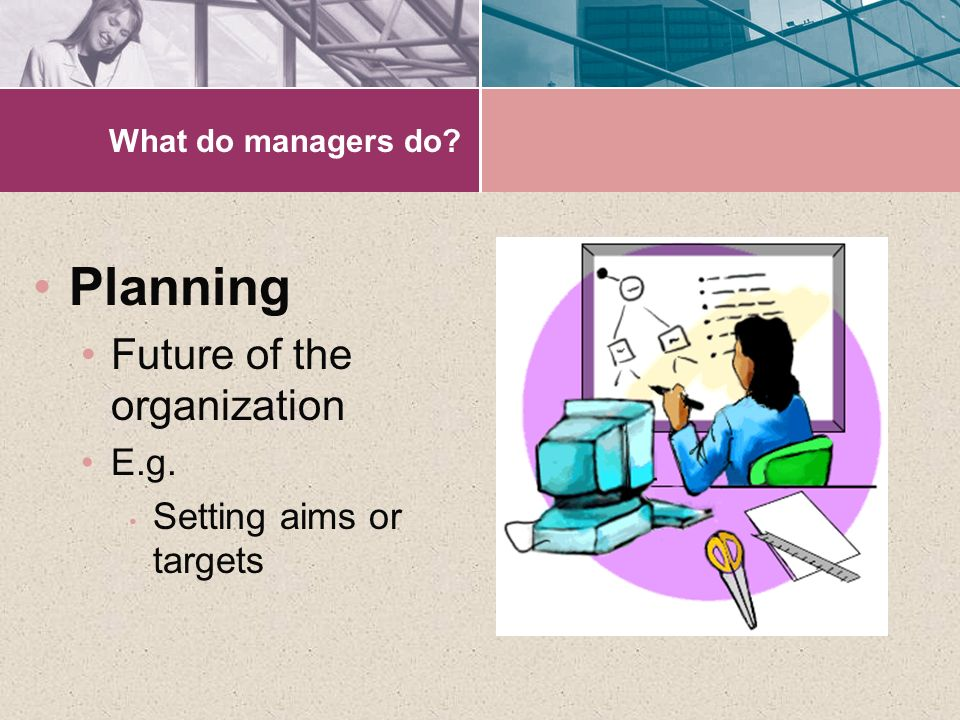 Planning Future of the organization E.g. Setting aims or targets