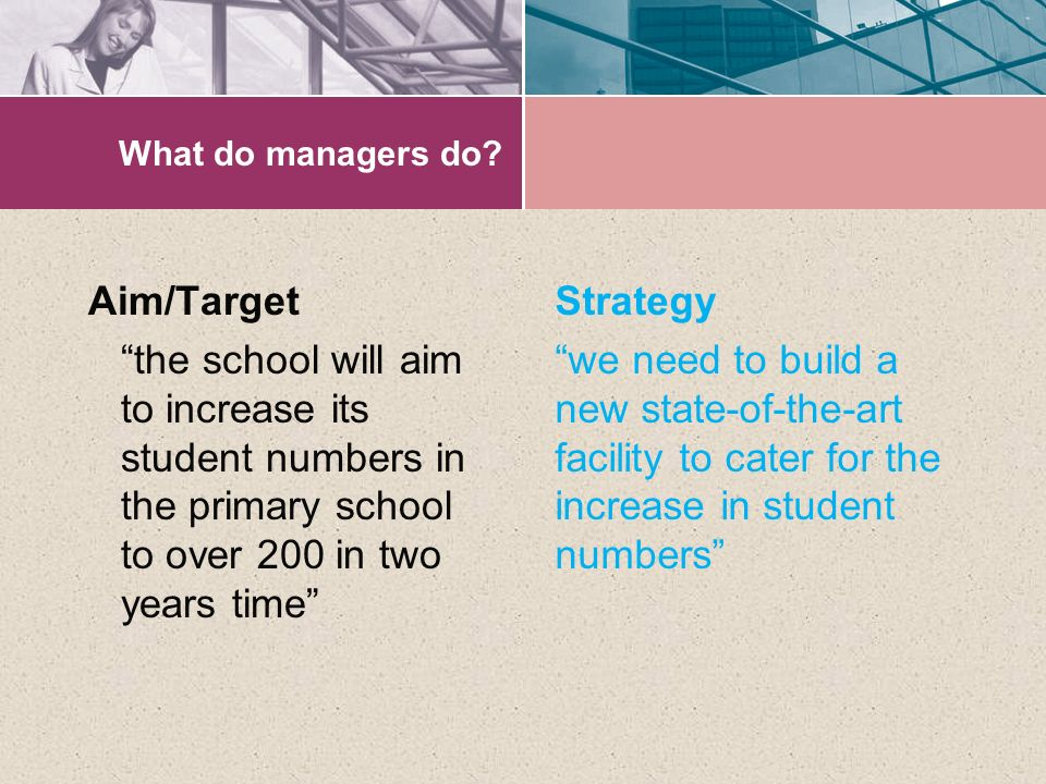 What do managers do Aim/Target the school will aim to increase its student numbers in the primary school to over 200 in two years time