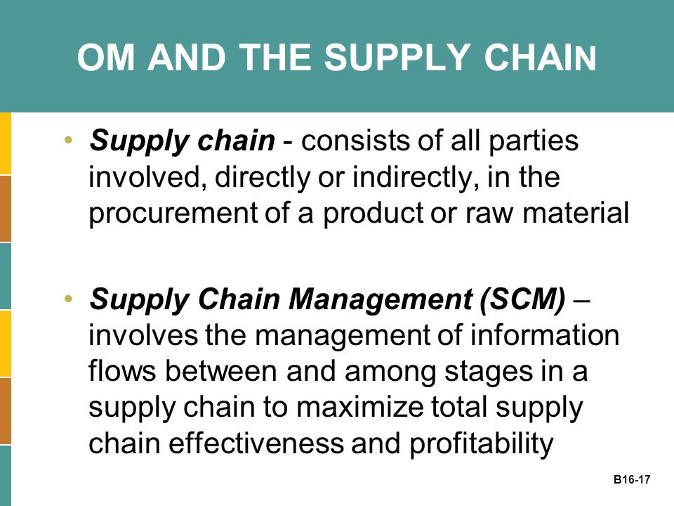 OM AND THE SUPPLY CHAIN Supply chain - consists of all parties involved, directly or indirectly, in the procurement of a product or raw material.