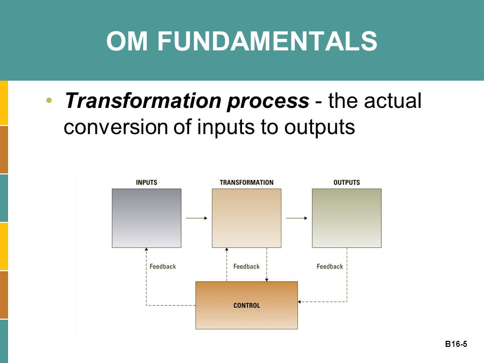 OM FUNDAMENTALS Transformation process - the actual conversion of inputs to outputs
