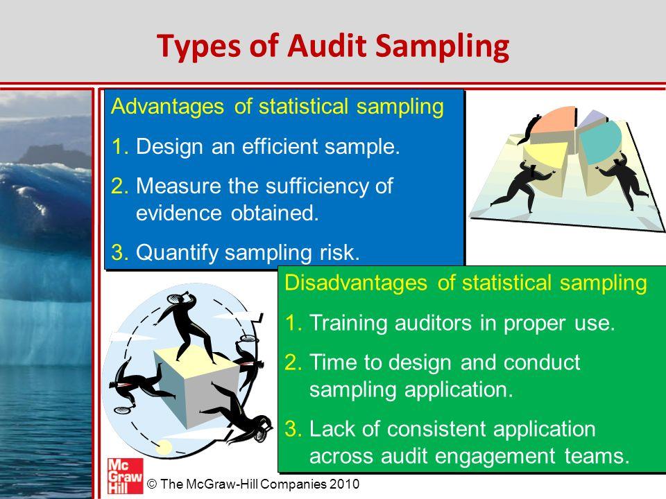 Types of Audit Sampling