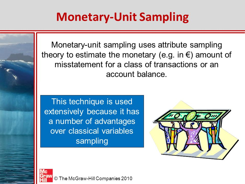 Monetary-Unit Sampling