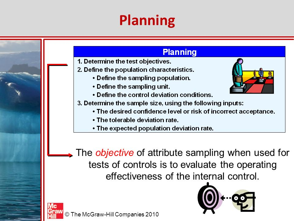 Planning The objective of attribute sampling when used for tests of controls is to evaluate the operating effectiveness of the internal control.
