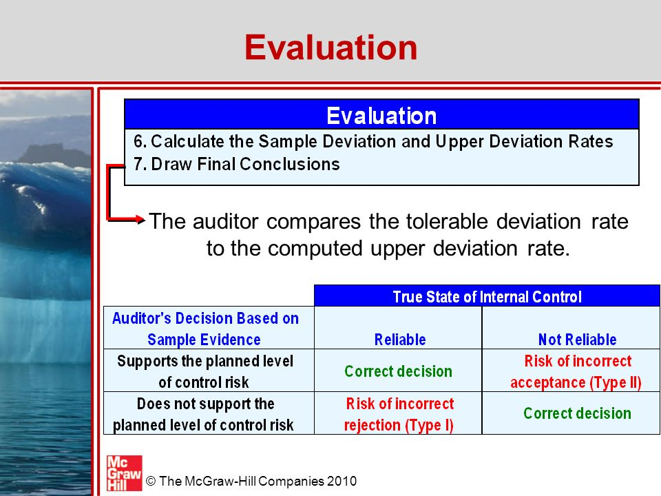 Evaluation The auditor compares the tolerable deviation rate to the computed upper deviation rate.