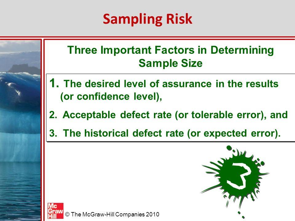 Three Important Factors in Determining Sample Size