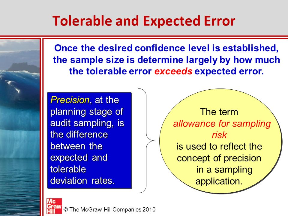 Tolerable and Expected Error