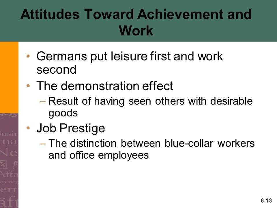Attitudes Toward Achievement and Work