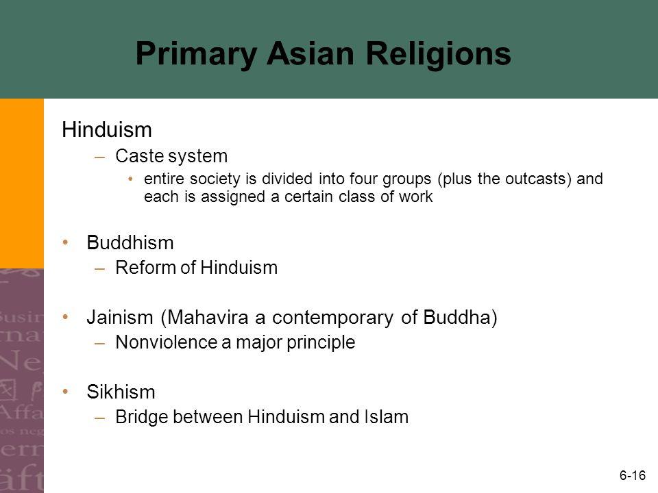 Primary Asian Religions