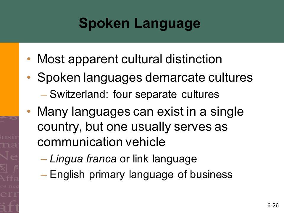Spoken Language Most apparent cultural distinction