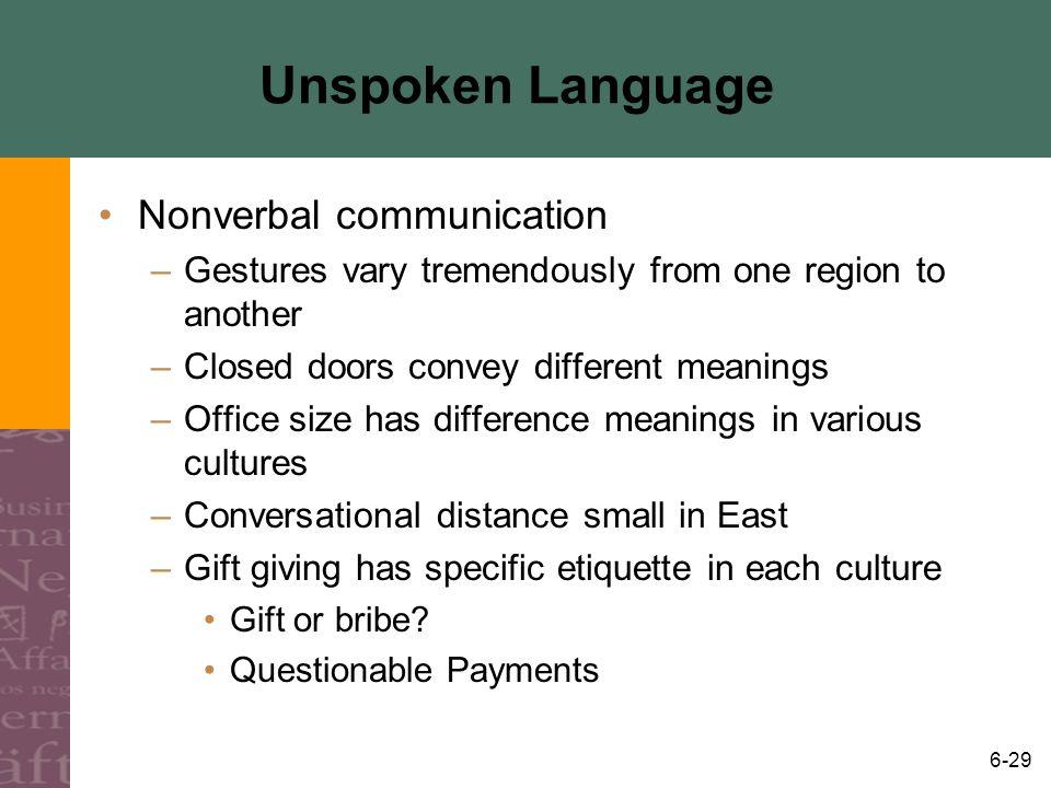Unspoken Language Nonverbal communication