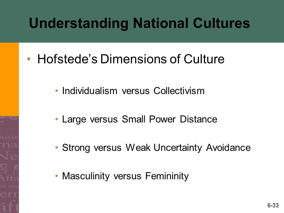 Understanding National Cultures