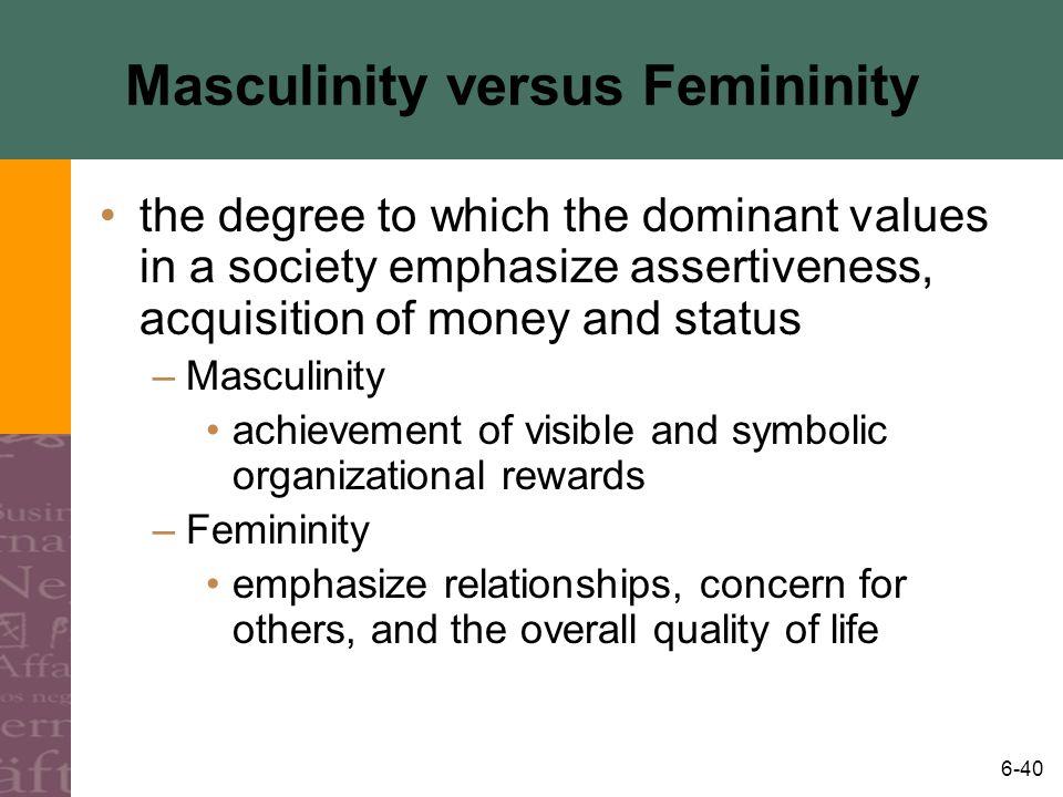Masculinity versus Femininity
