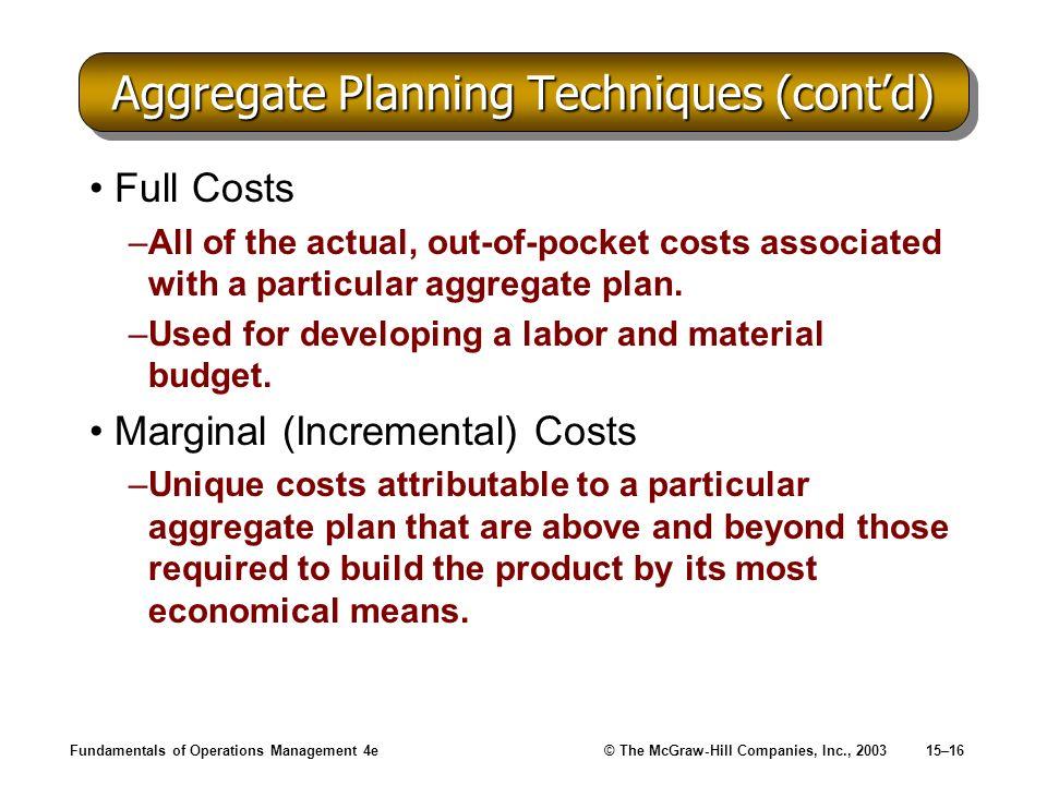 Aggregate Planning Techniques (cont'd)