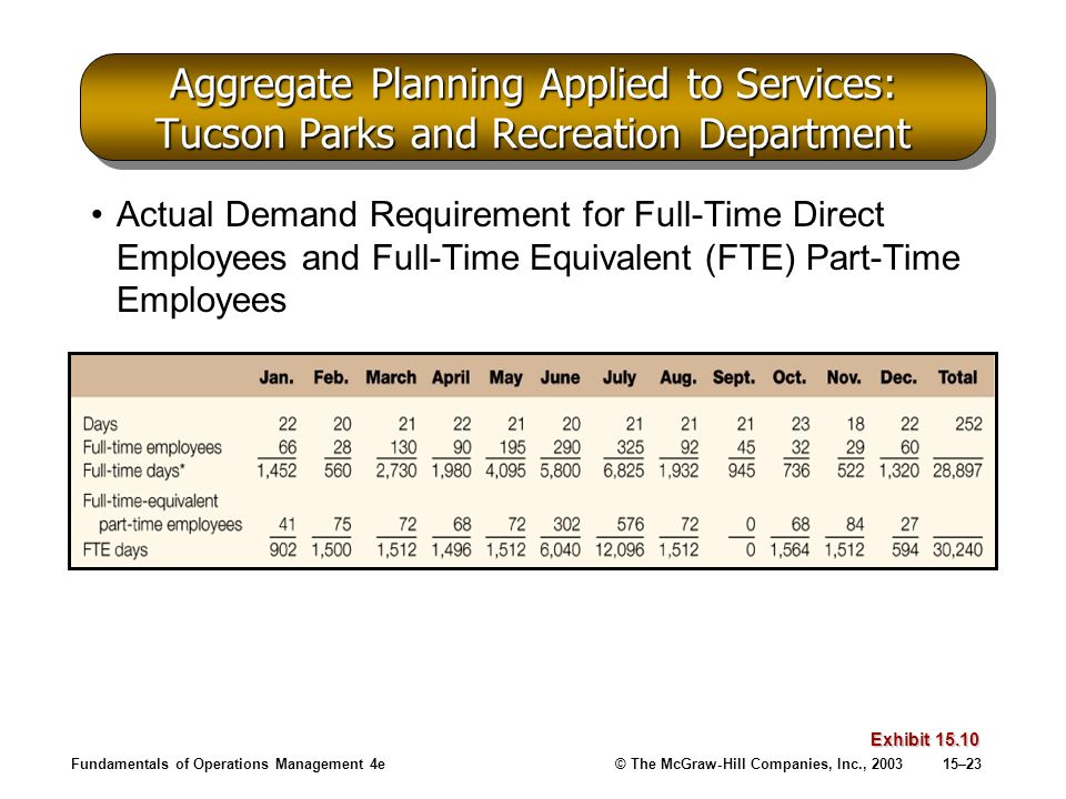 Aggregate Planning Applied to Services: Tucson Parks and Recreation Department