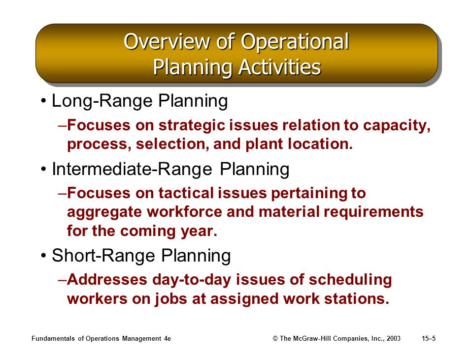 Overview of Operational Planning Activities