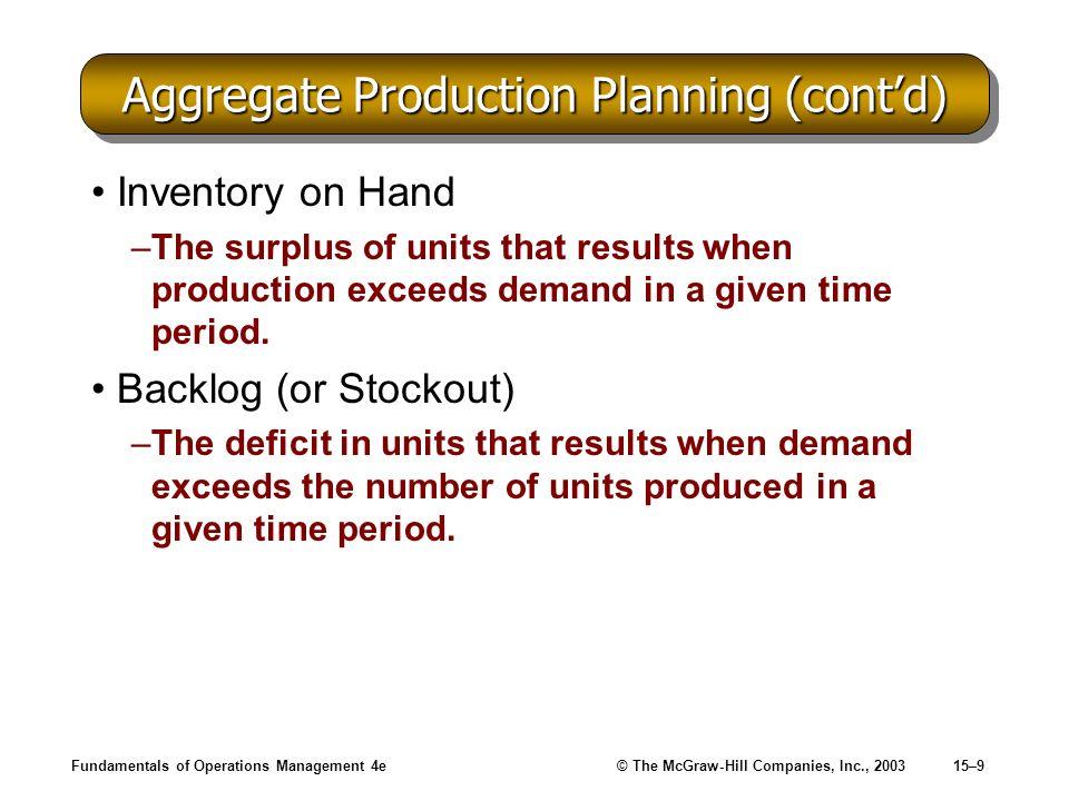Aggregate Production Planning (cont'd)