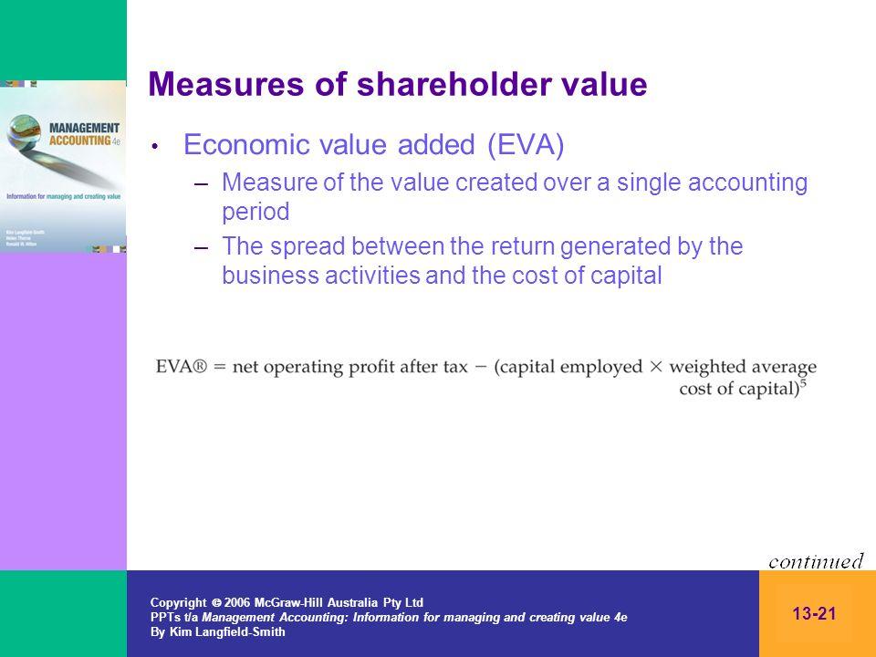 Measures of shareholder value