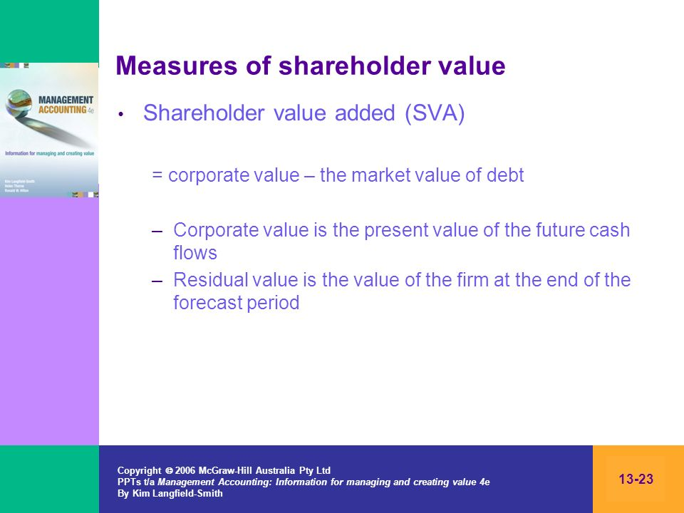 Measures of shareholder value